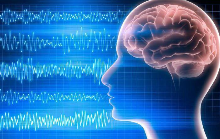 Перспективы развития науки и техники в ближайшем будущем Тренировка мозга для ЗКК Медитации адаптированная версия